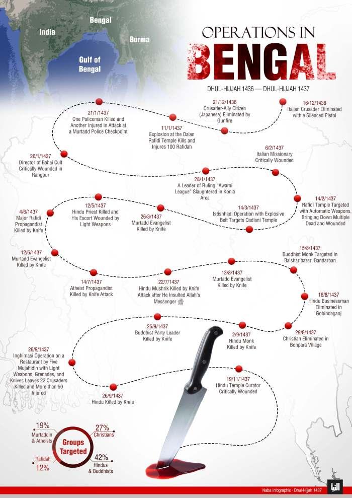 rumiyh-isis-magazine-2nd-issue-7